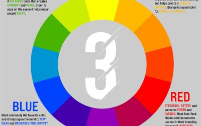 How to Incorporate Color Theory Into Your Brand Design