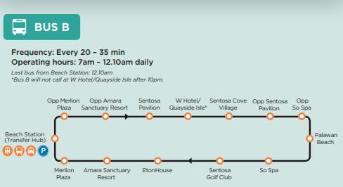 Sentosa Bus B route
