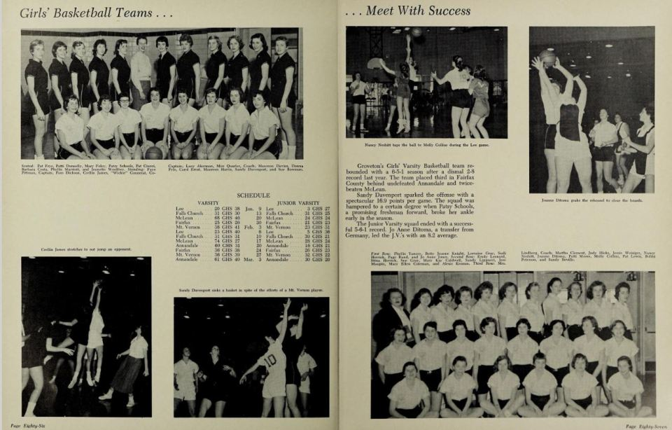 Pages showing girls basketball teams