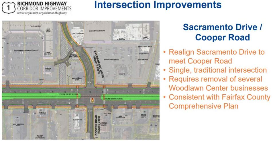 Slide from VDOT presentation