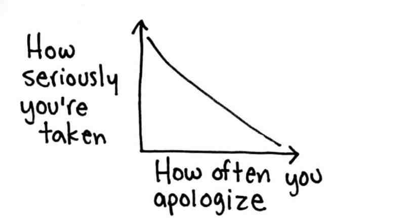 Não se desculpe por nenhuma dessas 10 atitudes
