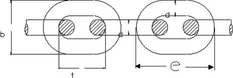 DIN 677 dimensions