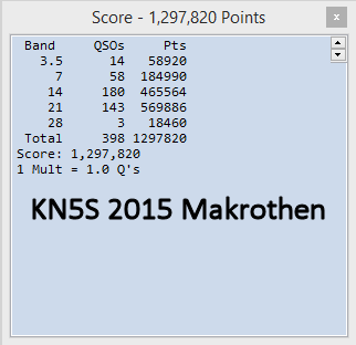 KN5S 2015 Makrothen score