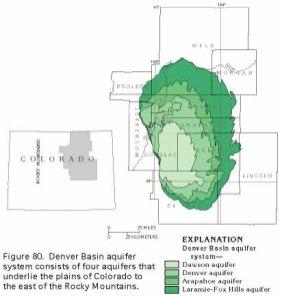 Denver Basin aquifer system