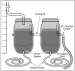 Rain barrel schematic