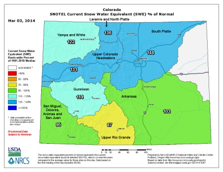 Statewide Snow Water Equivalent as a percent of normal March 3, 2014