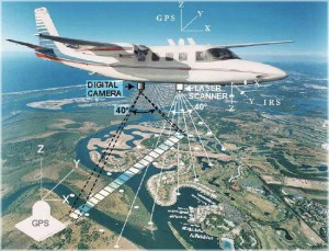 Combined lidar and aerial mapping