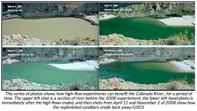 Before and after photos of results of the high flow experiment in 2008 via USGS
