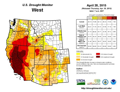 West Drought Monitor April 28, 2015