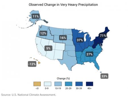 Graphic via the National Climate Assessment via The Washington Post