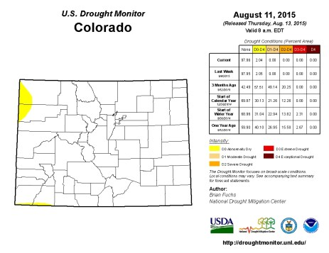 Colorado Drought Monitor August 11, 2015