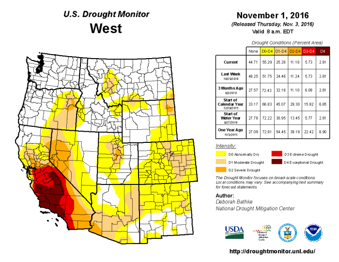 West Drought Monitor November 1, 2016.