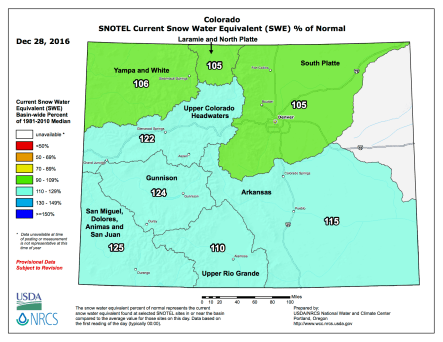Statewide SNOTEL basin-filled map December 28, 2016 via the NRCS.