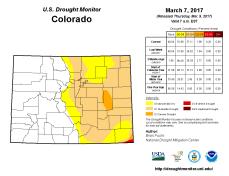 Colorado Drought Monitor March 7 2017.