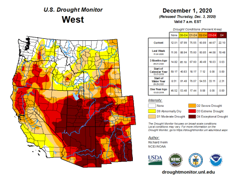 West Drought Monitor December 1, 2020.