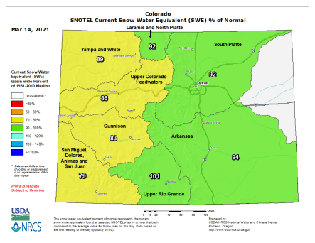 Colorado snowpack basin -filled map March 14, 2021 via the NRCS.