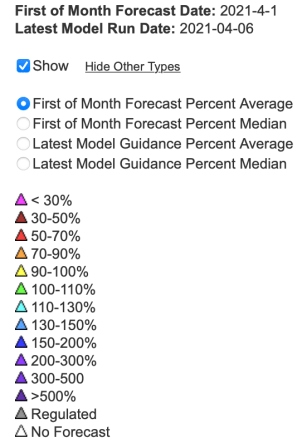 Legend for streamflow forecast.