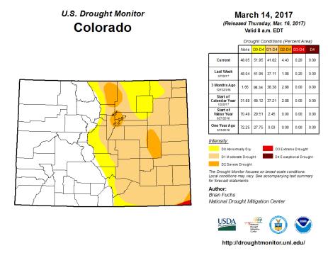 Colorado Drought Monitor March 14, 2017.