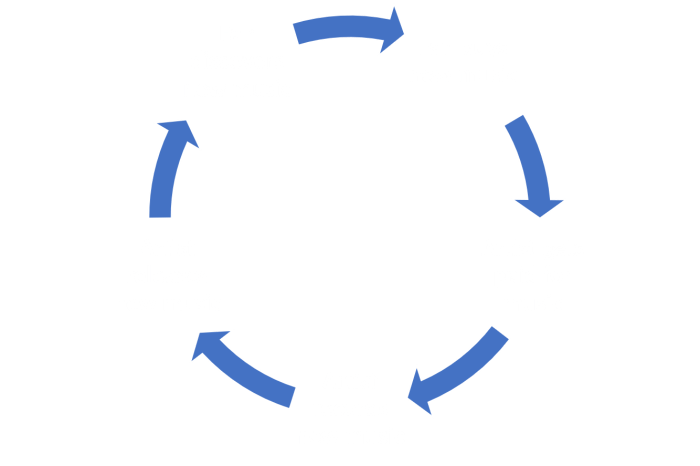 Fan Cycle 1