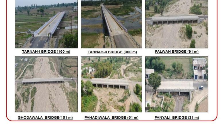 Big salute to Border Road Organisation, six strategic bridges in Jammu & Kashmir in a record time