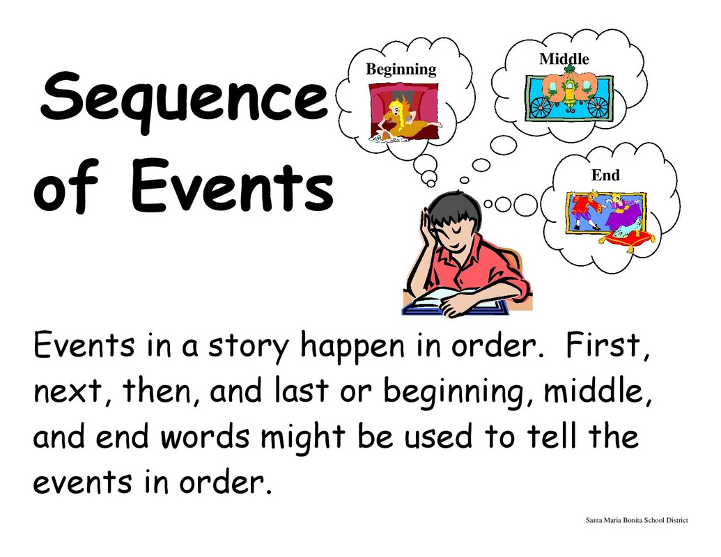 Sequencing Story Events First Grade
