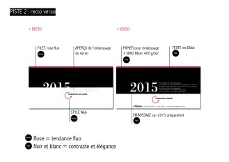 Carte de voeux 2015 Musée de l'imprimerie de Nantes