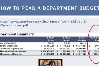 How to Read a Budget (4-4-13)