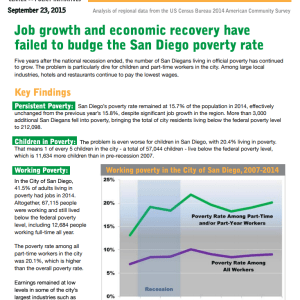 Poverty Report (2015)