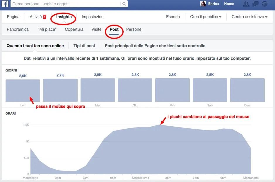 insight facebook: trova gli orari migliori per pubblicare per il tuo calendario editoriale