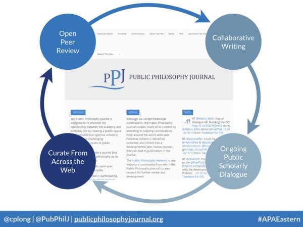 PPJ Circle Slide from the 2013 APA Eastern Presentation.