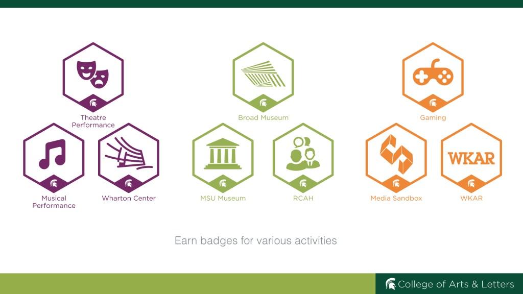 Badges at MSU.011