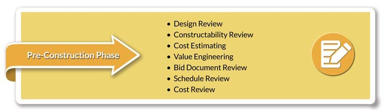 Pre-Construction Phase • Design Review • Constructability Review • Cost Estimating • Value Engineering • Bid Document Review • Schedule Review • Cost Review