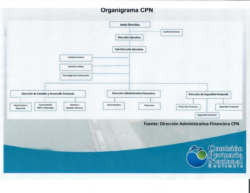 Cpn Number Software