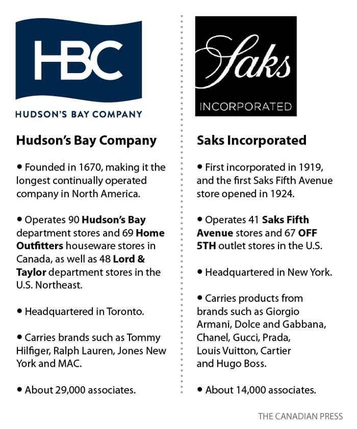 HUDSON'S BAY SAKS FACTS