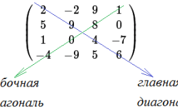 e-olymp 4751. Диагонали