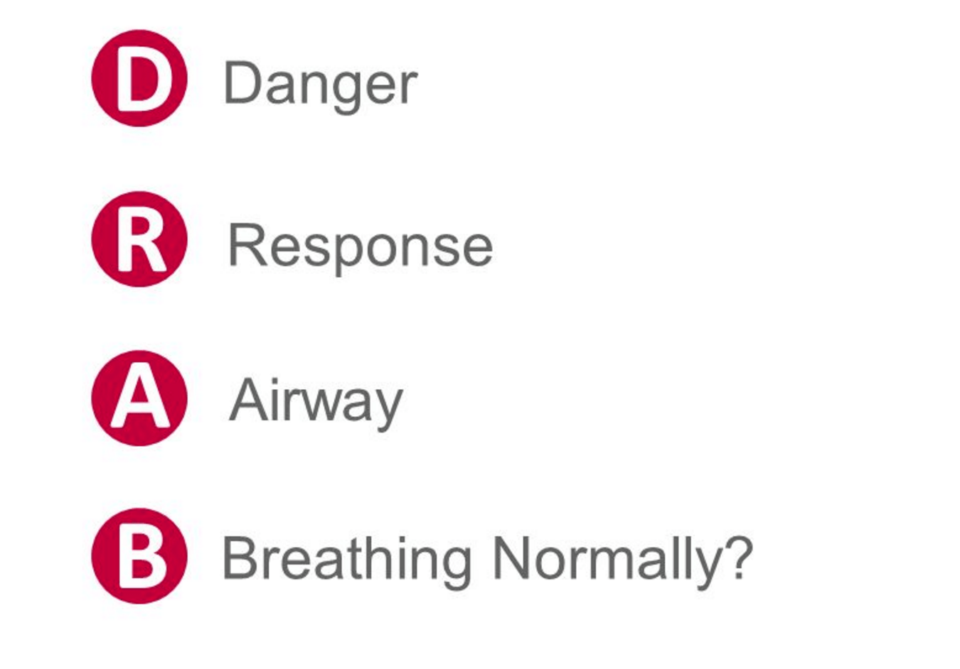 The Drab Emergency Action Plan Cpr Test
