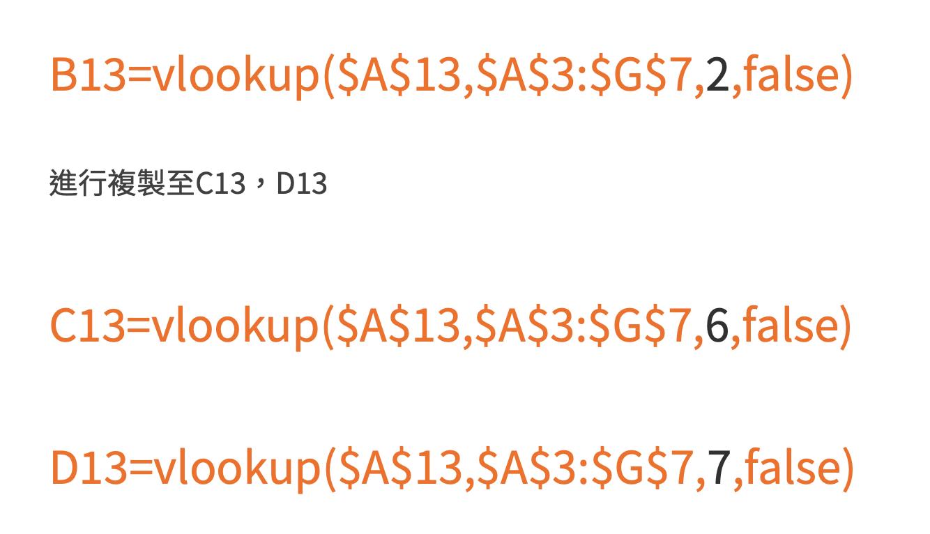 佩珊老師電腦軟體應用-EXCEL電子試算表教學3-函數vlookup