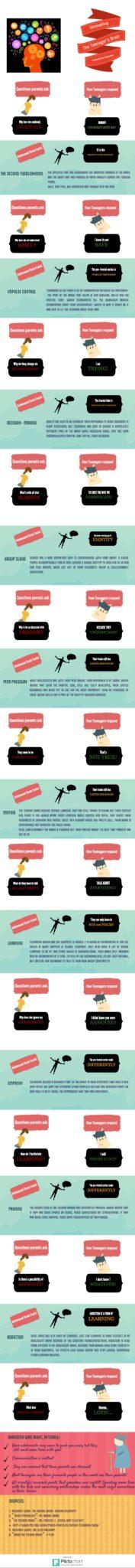 teen brain infographic
