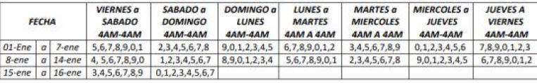 Pico y placa para taxis en Manizales