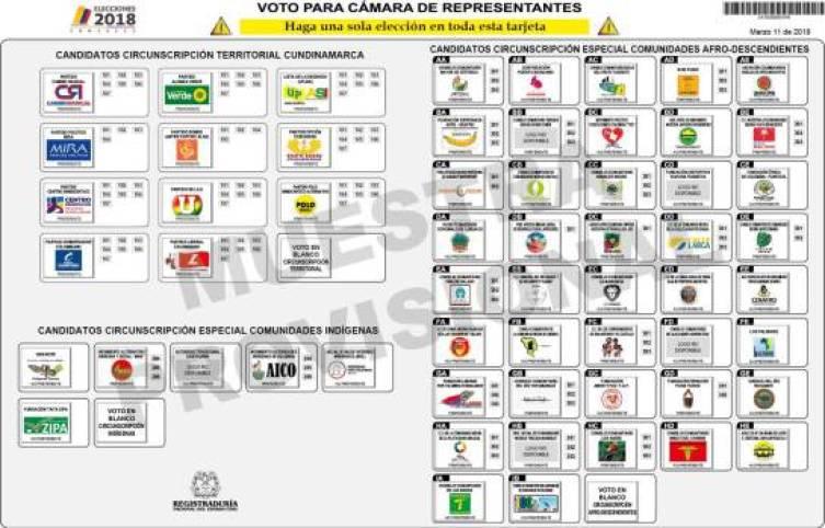 Elecciones Congreso en 2018: 2.957 candidatos se inscribieron para participar en elecciones de Congreso en 2018