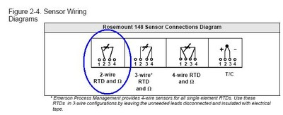 wiring_AD7A5DD4 B0D8 E088 66F20378A98CC2B3?resized400%2C163 rosemount 4 wire rtd wiring diagram efcaviation com pt100 sensor wiring diagram at alyssarenee.co