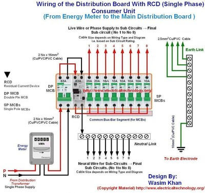 Wiring of the distribution board with RC_0F3C3DF1 5056 8D7B 059E19DD4BBD55CE?resize=400%2C378 house wiring 3rd edition gregory fletcher the wiring diagram south african house wiring diagram at readyjetset.co