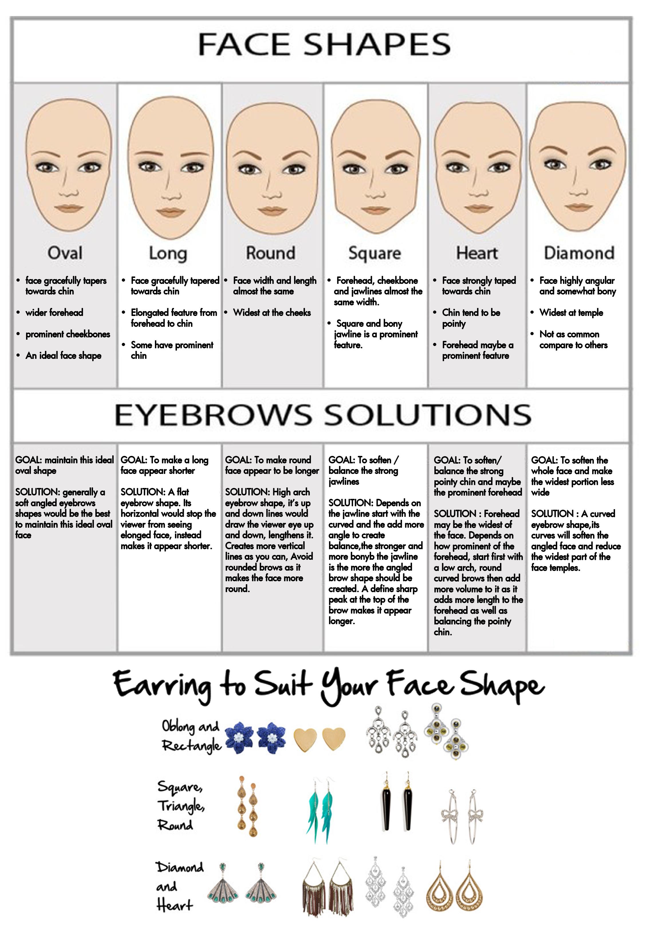 Makeupysis