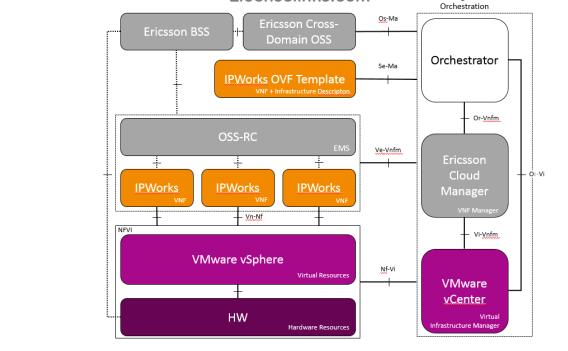 IPworks cloud Storage Crack 2020 + Serial Key Free Download