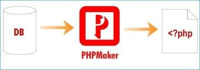 PHPMaker 2021.0.4 Crack + Keygen Latest Download 2021