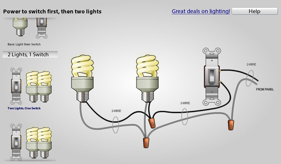 Find Installing Outlets Electrifying? Try Wiring Diagrams