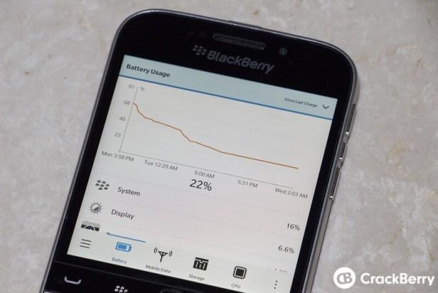 BlackBerry Classic Battery Life