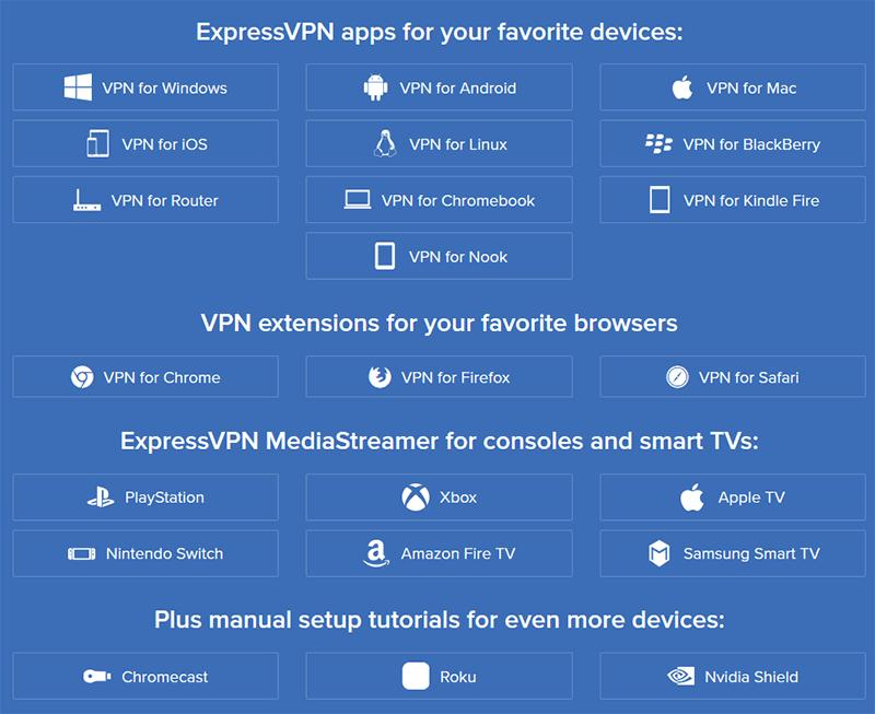 express VPN Registration key