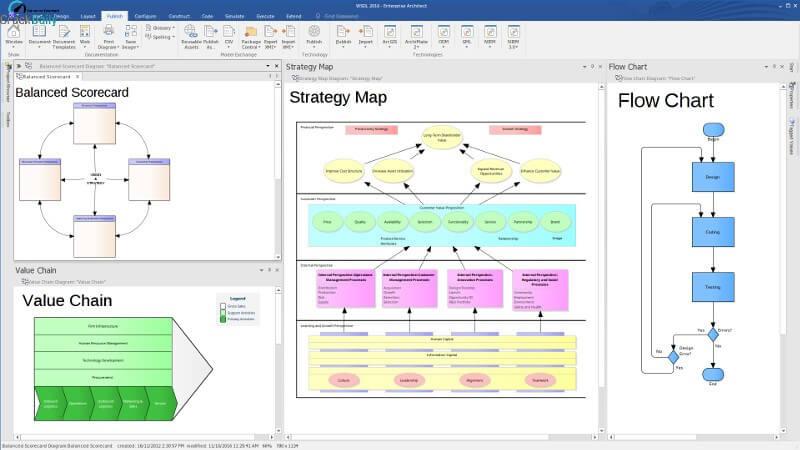 Enterprise Architect Screenshot