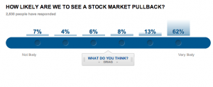 Source: Yahoo Finance 5/9/2013